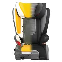 Diono Kindersitz Monterey2   gepolstert mit Memory Foam